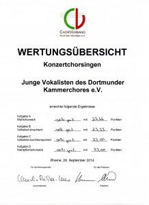 Wertungen Konzertchor JuVos068